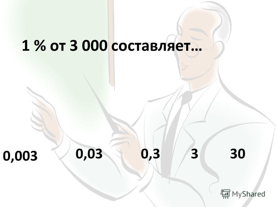 1 % от 3 000 составляет … 0,33300,03 0,003