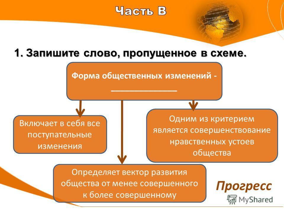 1. Запишите слово, пропущенное в схеме. Прогресс Форма общественных изменений - ______________ Включает в себя все поступательные изменения Определяет вектор развития общества от менее совершенного к более совершенному Одним из критерием является сов