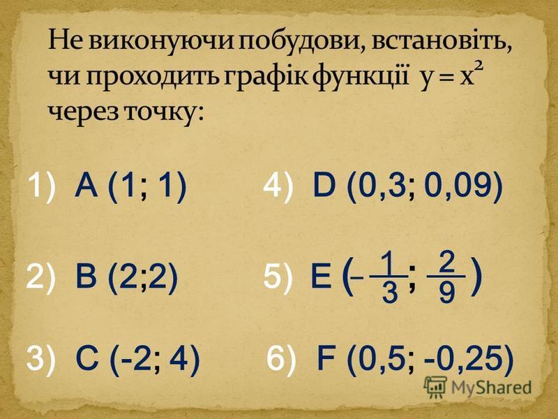 1) А (1; 1) 4) D (0,3; 0,09) 2) В (2;2) 5) E ( ; ) 3) С (-2; 4) 6) F (0,5; -0,25) 2 1 3 2 9 –