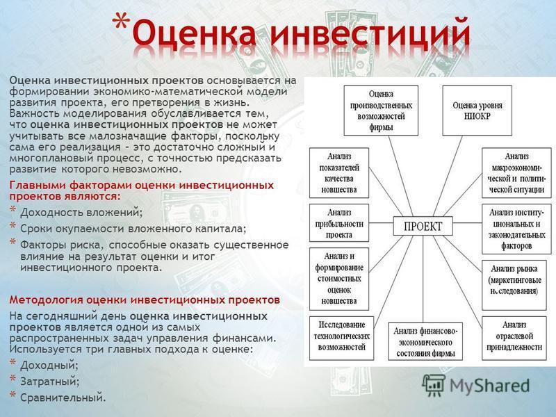 Методы Оценки Инвестиционных Проектов Реальные Опционы