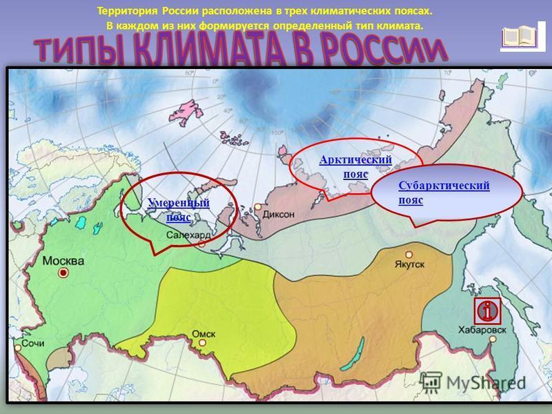 Территория России расположена в трех климатических поясах. В каждом из них формируется определенный тип климата. Арктический пояс Субарктический пояс Умеренный пояс