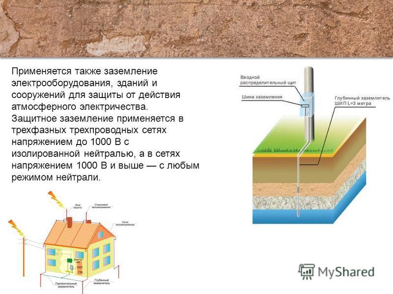 Применяется также заземление электрооборудования, зданий и сооружений для защиты от действия атмосферного электричества. Защитное заземление применяется в трехфазных трехпроводных сетях напряжением до 1000 В с изолированной нейтралью, а в сетях напря