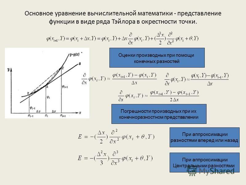 Основное уравнение вычислительной математики - представление функции в виде ряда Тэйлора в окрестности точки. Оценки производных при помощи конечных разностей Погрешности производных при их конечноразностном представлении При аппроксимации разностями