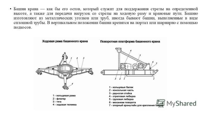 Башня крана как бы его остов, который служит для поддержания стрелы на определенной высоте, а также для передачи нагрузок со стрелы на ходовую раму и крановые пути. Башню изготовляют из металлических уголков или труб, иногда бывают башни, выполненные