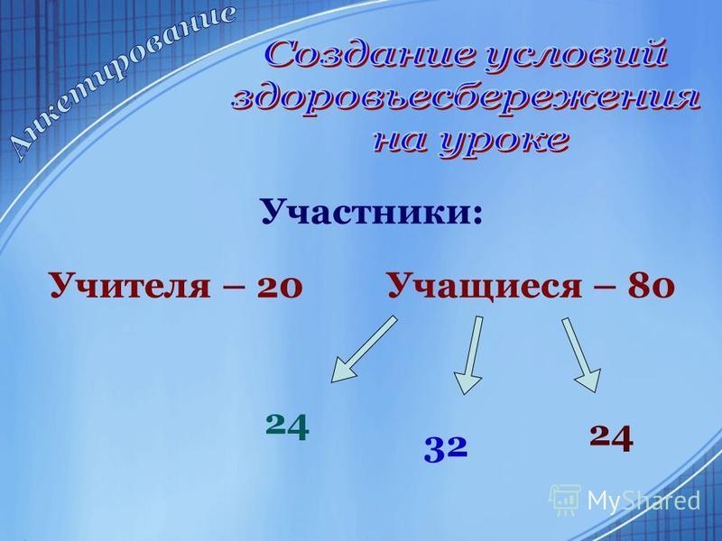Участники: Учителя – 20 Учащиеся – 80 24 32 24