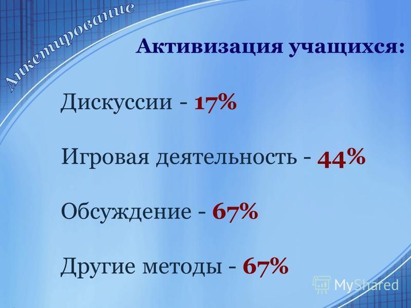 Активизация учащихся: Дискуссии - 17% Игровая деятельность - 44% Обсуждение - 67% Другие методы - 67%
