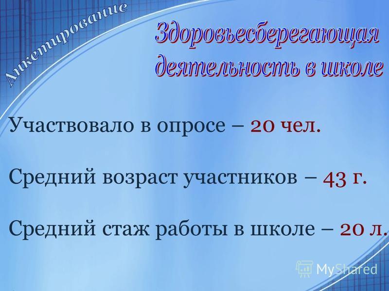 Участвовало в опросе – 20 чел. Средний возраст участников – 43 г. Средний стаж работы в школе – 20 л.