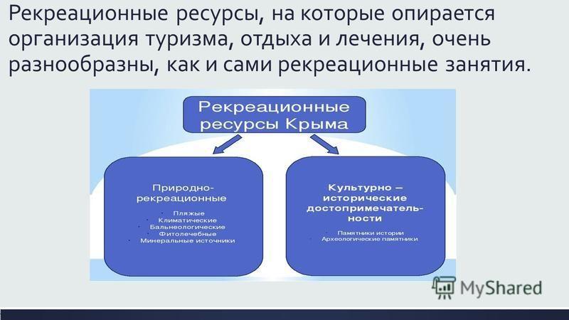 Рекреационные ресурсы, на которые опирается организация туризма, отдыха и лечения, очень разнообразны, как и сами рекреационные занятия.