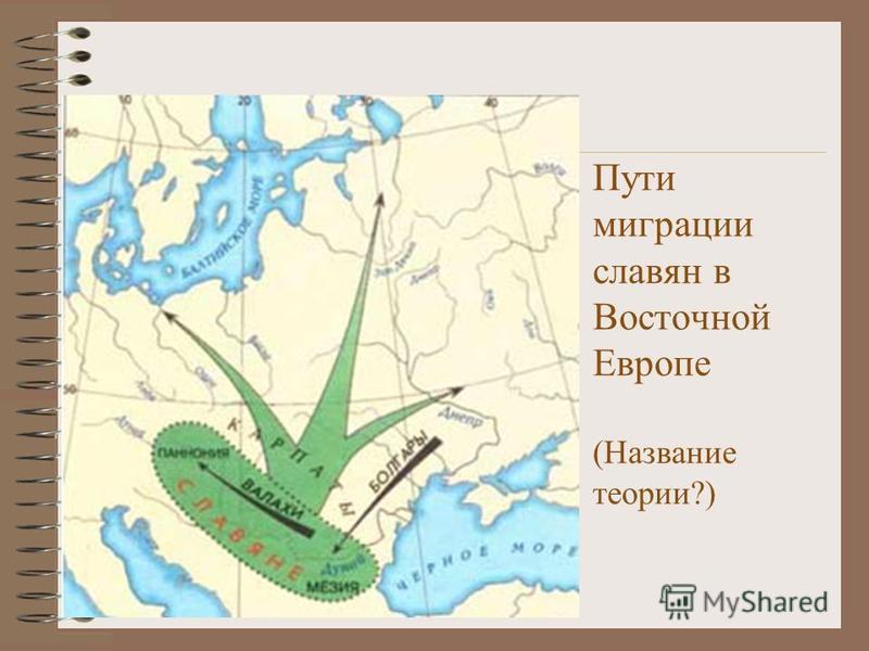 Пути миграции славян в Восточной Европе (Название теории?)