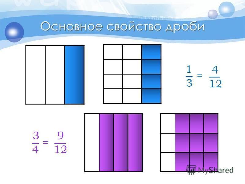 = 4 12 1 3 = 9 3 4 Основное свойство дроби