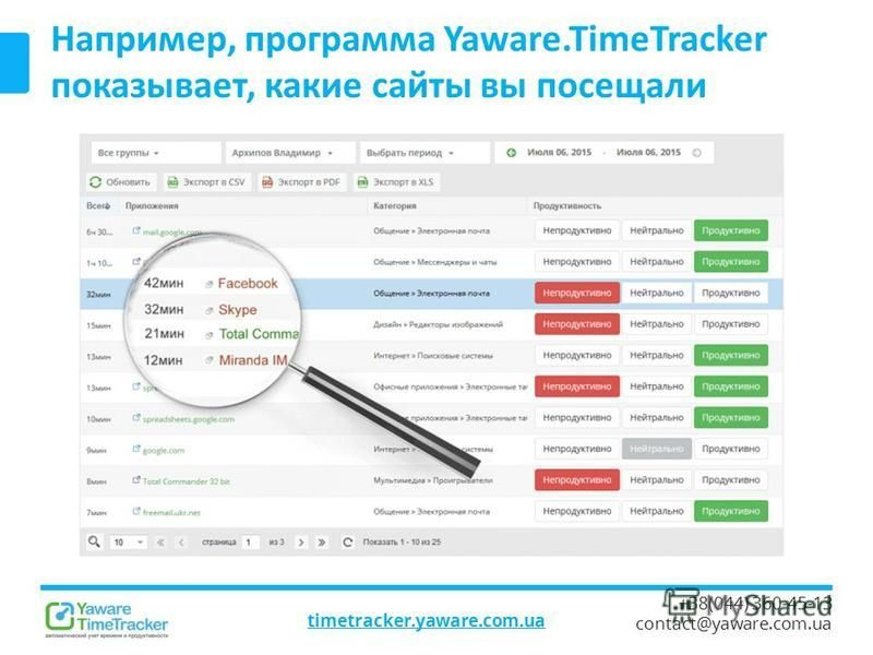 timetracker.yaware.com.ua +38(044) 360-45-13 contact@yaware.com.ua Например, программа Yaware.TimeTracker показывает, какие сайты вы посещали