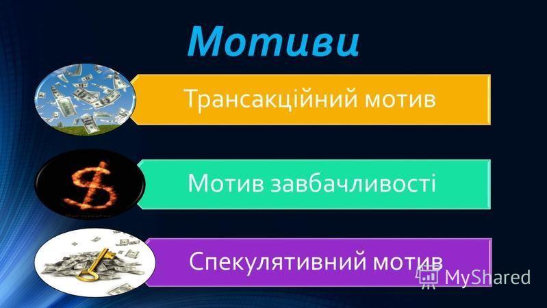 Мотиви Трансакційний мотив Мотив завбачливості Спекулятивний мотив