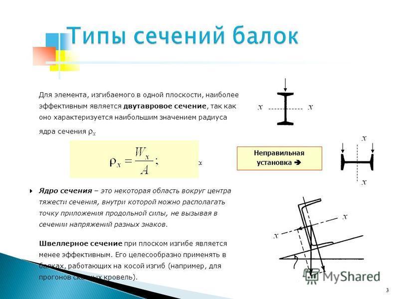 3 Для элемента, изгибаемого в одной плоскости, наиболее эффективным является двутавровое сечение, так как оно характеризуется наибольшим значением радиуса ядра сечения x Ядро сечения – это некоторая область вокруг центра тяжести сечения, внутри котор