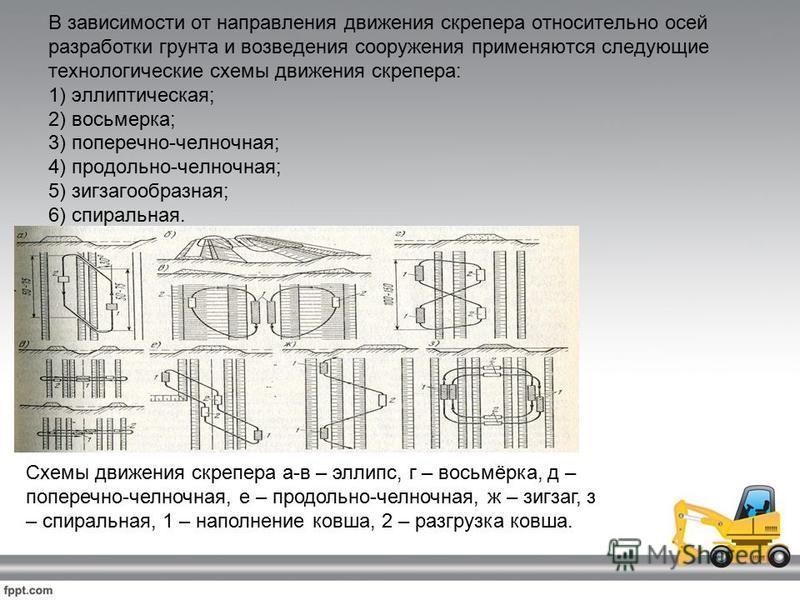 В зависимости от направления движения скрепера относительно осей разработки грунта и возведения сооружения применяются следующие технологические схемы движения скрепера: 1) эллиптическая; 2) восьмерка; 3) поперечно-челночная; 4) продольно-челночная;
