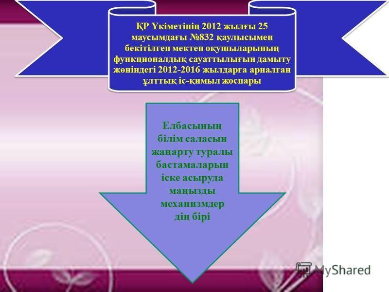 5.4.15 ҚР Үкіметінің 2012 жылғы 25 маусымдағы 832 қаулысымен бекітілген мектеп оқушыларының функционалдық сауаттылығын дамыту жөніндегі 2012-2016 жылдарға арналған ұлттық іс-қимыл жоспары Елбасының білім саласын жаңарту туралы бастамаларын іске асыру