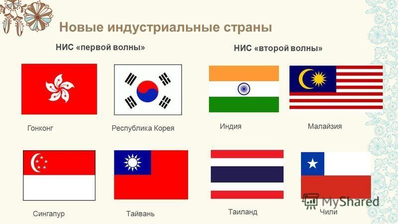 Новые индустриальные страны Индия Малайзия Таиланд Чили Гонконг Республика Корея Сингапур Тайвань НИС «второй волны» НИС «первой волны»