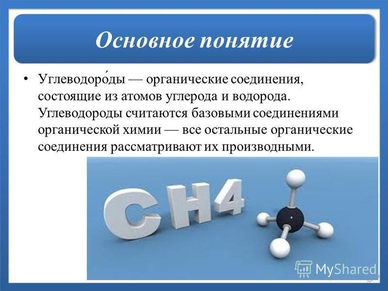 Основное понятие Углеводоро́ты органические соединения, состоящие из атомов углерода и водорода. Углеводороты считаются базовыми соединениями органической химии все остальные органические соединения рассматривают их производными.