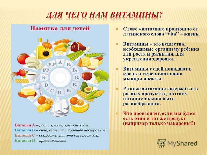 Слово «витамин» произошло от латинского слова vita – жизнь. Витамины – это вещества, необходимые организму ребенка для роста и развития, для укрепления здоровья. Витамины с едой попадают в кровь и укрепляют наши мышцы и кости. Разные витамины содержа