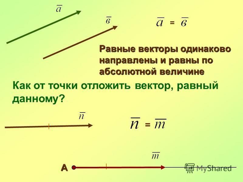 = Равные векторы одинаково направлены и равны по абсолютной величине Как от точки отложить вектор, равный данному? А =