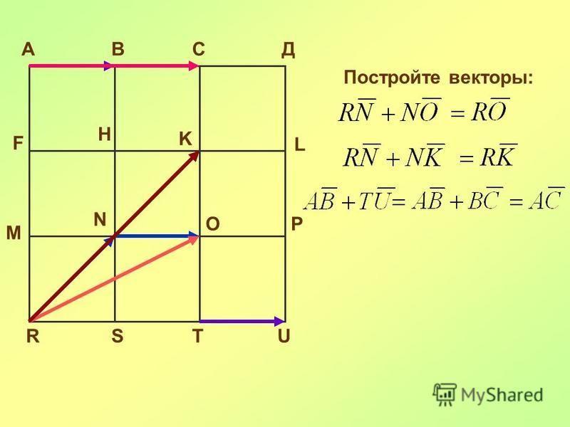 АВСД F H K L M N OP RSTU Постройте векторы: