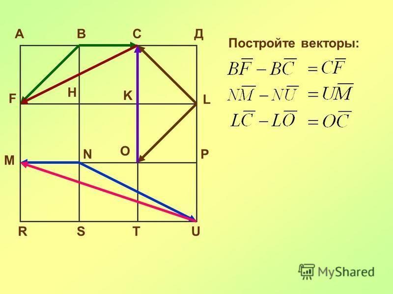 АВСД F H K L M N O P RSTU Постройте векторы: