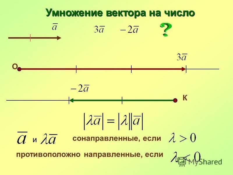 Умножение вектора на число О К и сонаправленные, если противоположно направленные, если