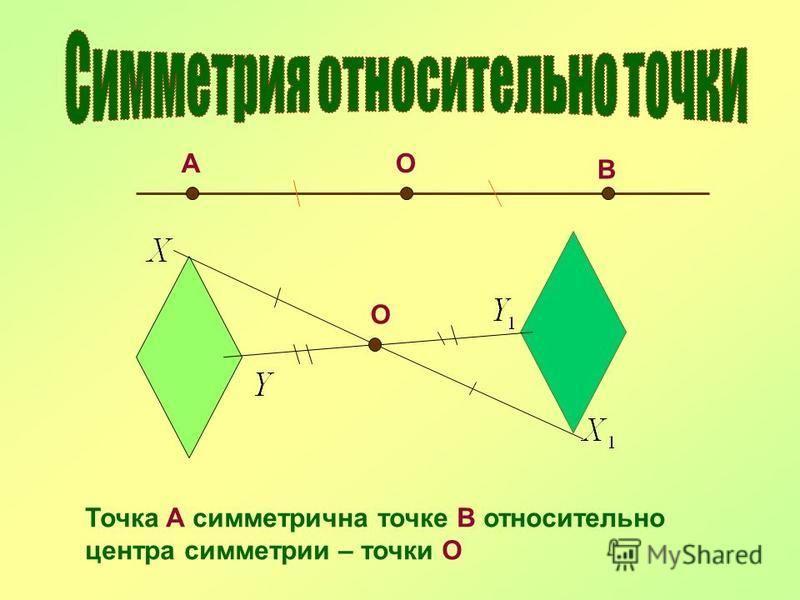 ОА В О Точка А симметрична точке В относительно центра симметрии – точки О
