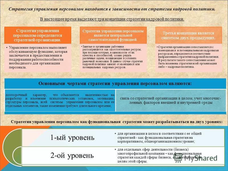 Управление персоналом  Википедия