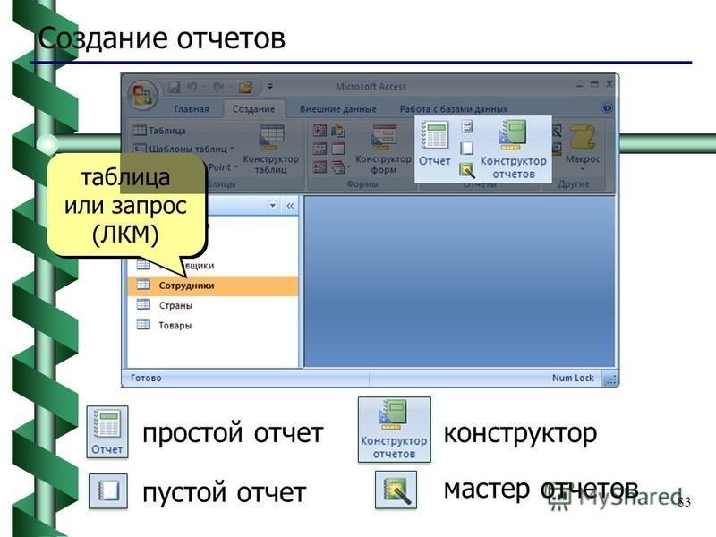 83 Создание отчетов таблица или запрос (ЛКМ) таблица или запрос (ЛКМ) простой отчетконструктор пустой отчет мастер отчетов