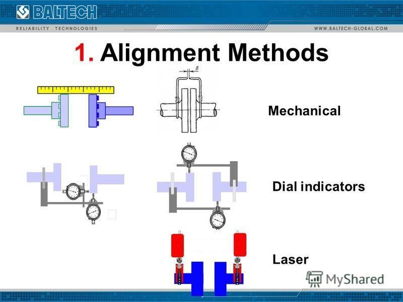 Презентация на тему Quot Training Of Mechanics And Service