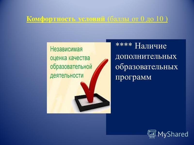 Комфортность условий (баллы от 0 до 10 ) **** Наличие дополнительных образовательных программ