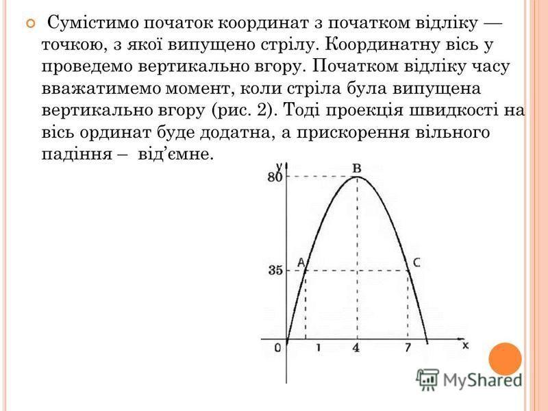 Сумістимо початок координат з початком відліку точкою, з якої випущено стрілу. Координатну вісь y проведемо вертикально вгору. Початком відліку часу вважатимемо момент, коли стріла була випущена вертикально вгору (рис. 2). Тоді проекція швидкості на