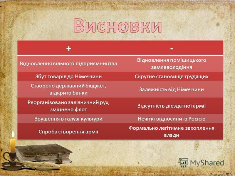 Олифирова Т.И.