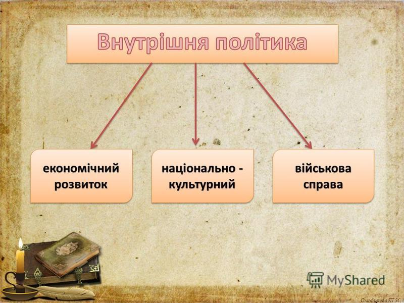 Олифирова Т.И. економічний розвиток національно - культурний військова справа