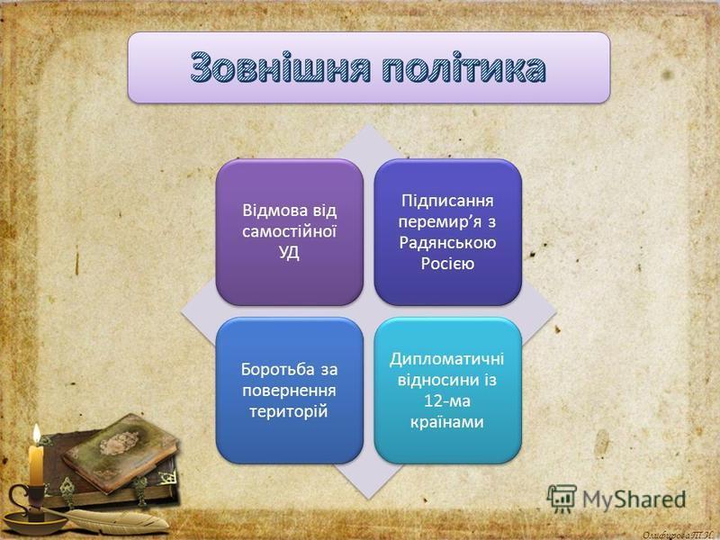 Олифирова Т.И. Відмова від самостійної УД Підписання перемиря з Радянською Росією Боротьба за повернення територій Дипломатичні відносини із 12-ма країнами