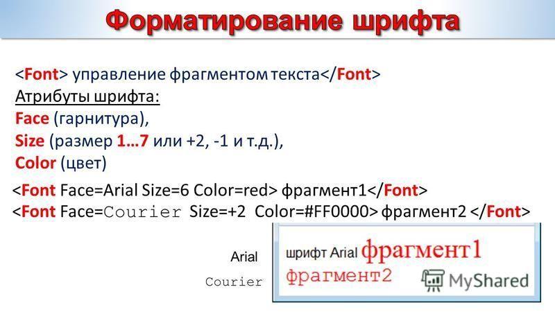 управление фрагментом текста Атрибуты шрифта: Face (гарнитура), Size (размер 1…7 или +2, -1 и т.д.), Color (цвет) фрагмент 1 фрагмент 2 Courier Arial