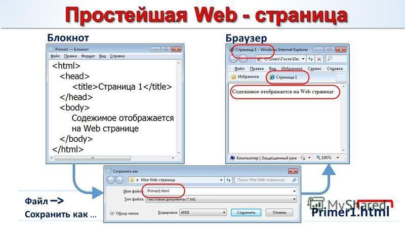 –> Файл –> Сохранить как … Блокнот Браузер Primer1. html