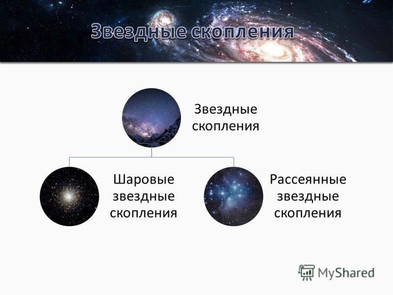 Звездные скопления Шаровые звездные скопления Рассеянные звездные скопления
