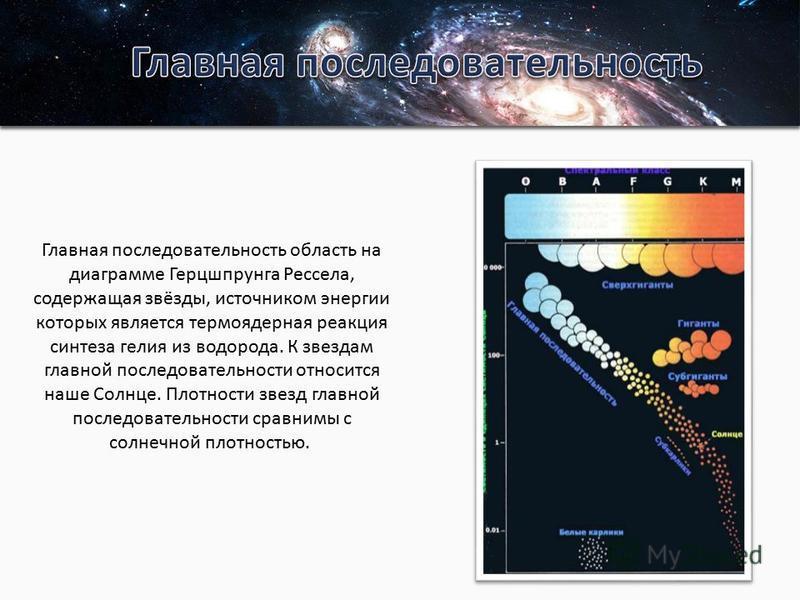 Главная последовательность область на диаграмме Герцшпрунга Рессела, содержащая звёзды, источником энергии которых является термоядерная реакция синтеза гелия из водорода. К звездам главной последовательности относится наше Солнце. Плотности звезд гл