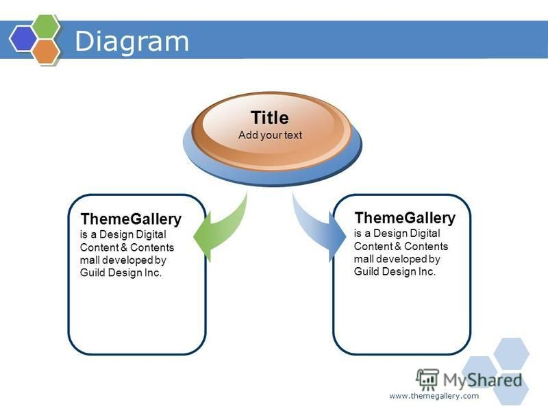 www.themegallery.com Diagram ThemeGallery is a Design Digital Content & Contents mall developed by Guild Design Inc. Title Add your text ThemeGallery is a Design Digital Content & Contents mall developed by Guild Design Inc.