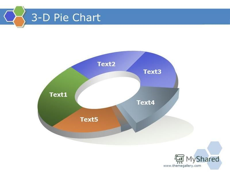 www.themegallery.com 3-D Pie Chart Text1 Text2 Text3 Text5 Text4
