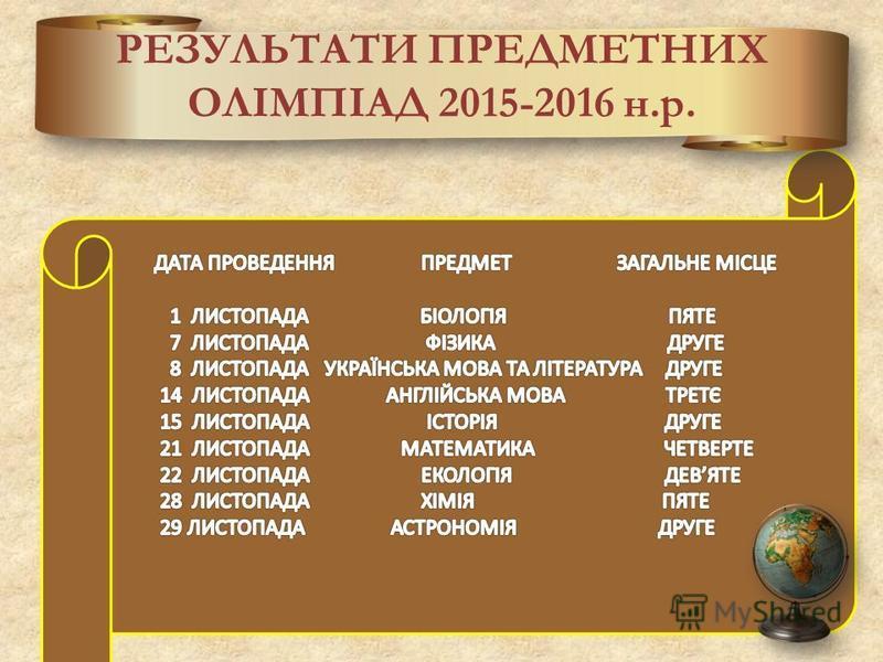 РЕЗУЛЬТАТИ ПРЕДМЕТНИХ ОЛІМПІАД 2015-2016 н.р.