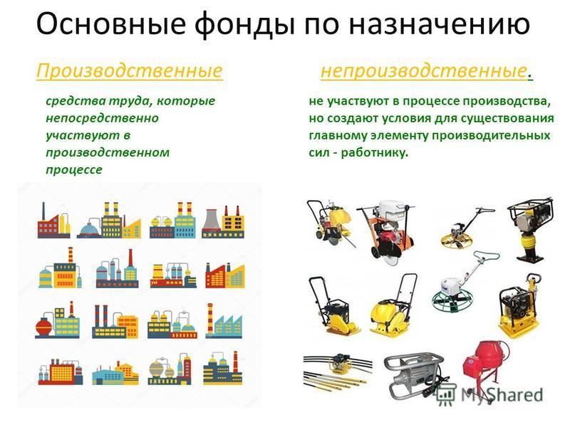 Основные фонды по назначению Производственные непроизводственные. средства труда, которые непосредственно участвуют в производственном процессе не участвуют в процессе производства, но создают условия для существования главному элементу производитель