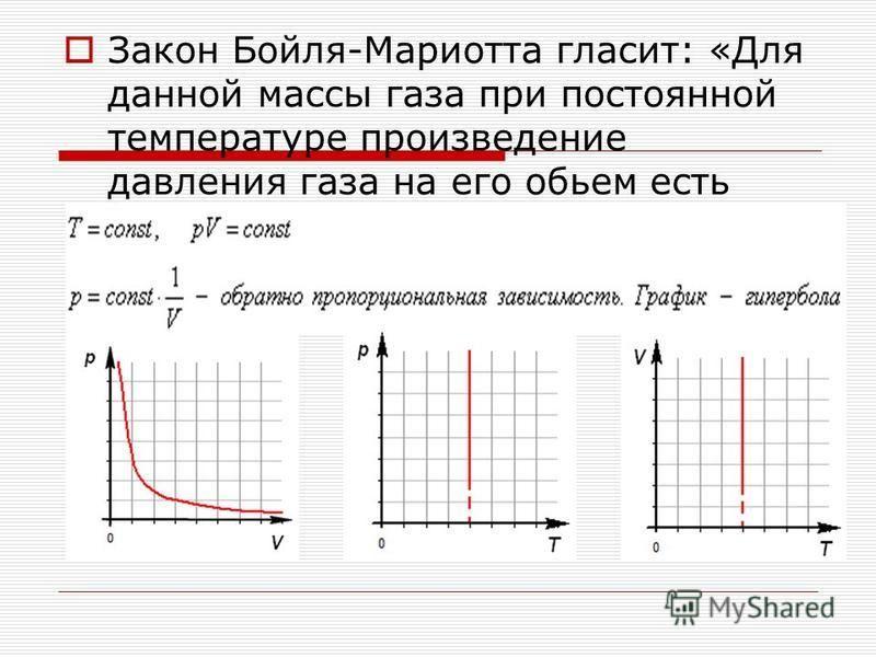 Закон Бойля-Мариотта гласит: «Для данной массы газа при постоянной температуре произведение давления газа на его объем есть величина постоянная.