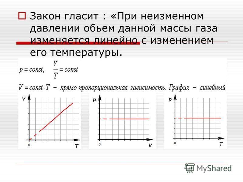 Закон гласит : «При неизменном давлении объем данной массы газа изменяется линейно с изменением его температуры.