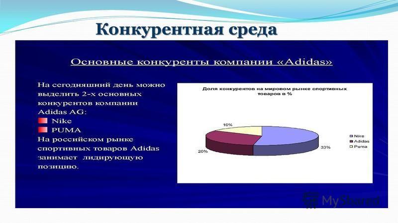 90756496099a Презентация на тему