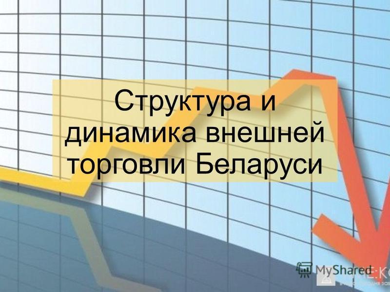 Структура и динамика внешней торговли Беларуси
