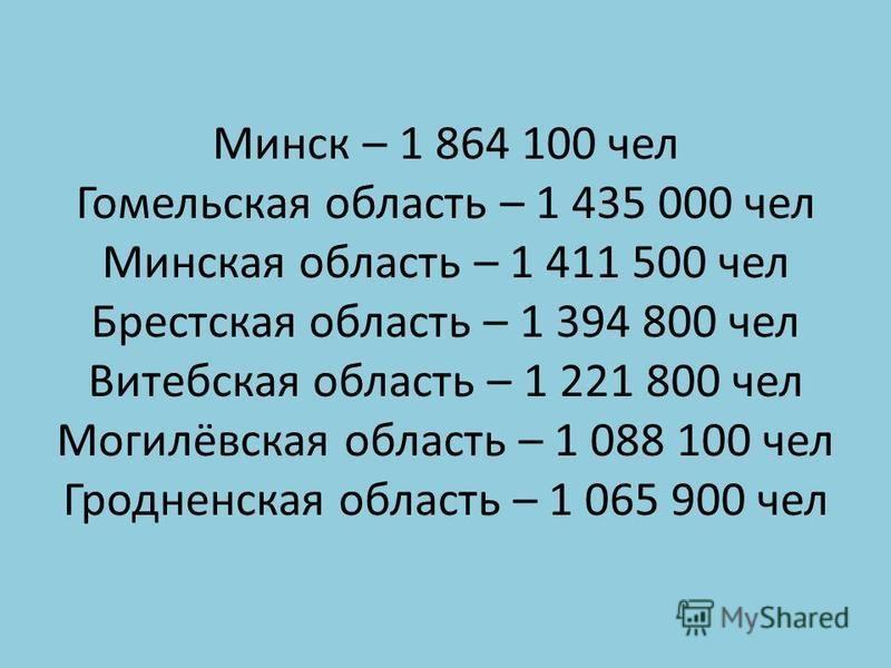 Минск – 1 864 100 чел Гомельская область – 1 435 000 чел Минская область – 1 411 500 чел Брестская область – 1 394 800 чел Витебская область – 1 221 800 чел Могилёвская область – 1 088 100 чел Гродненская область – 1 065 900 чел