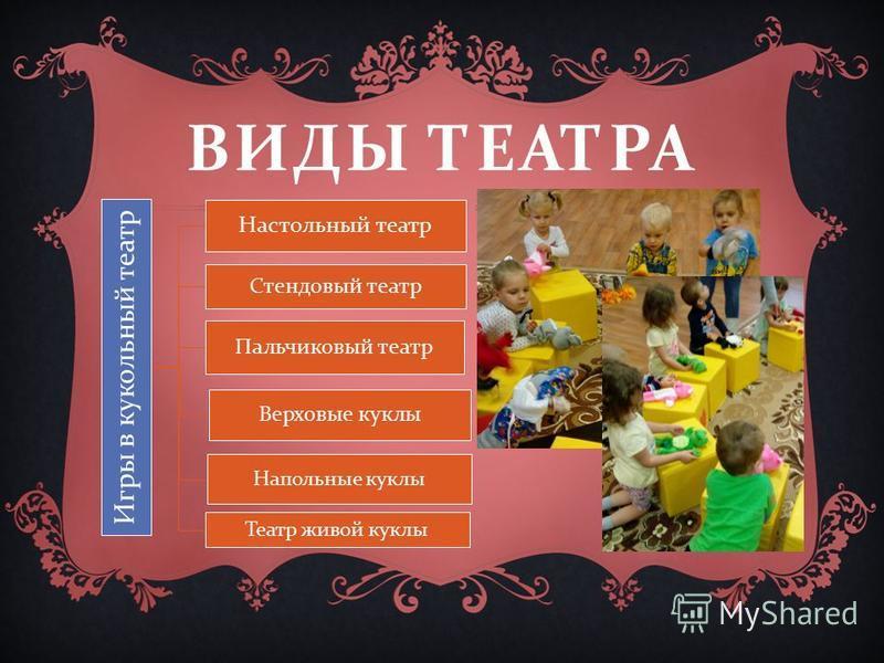 ВИДЫ ТЕАТРА Игры в кукольный театр Настольный театр Стендовый театр Пальчиковый театр Верховые куклы Напольные куклы Театр живой куклы