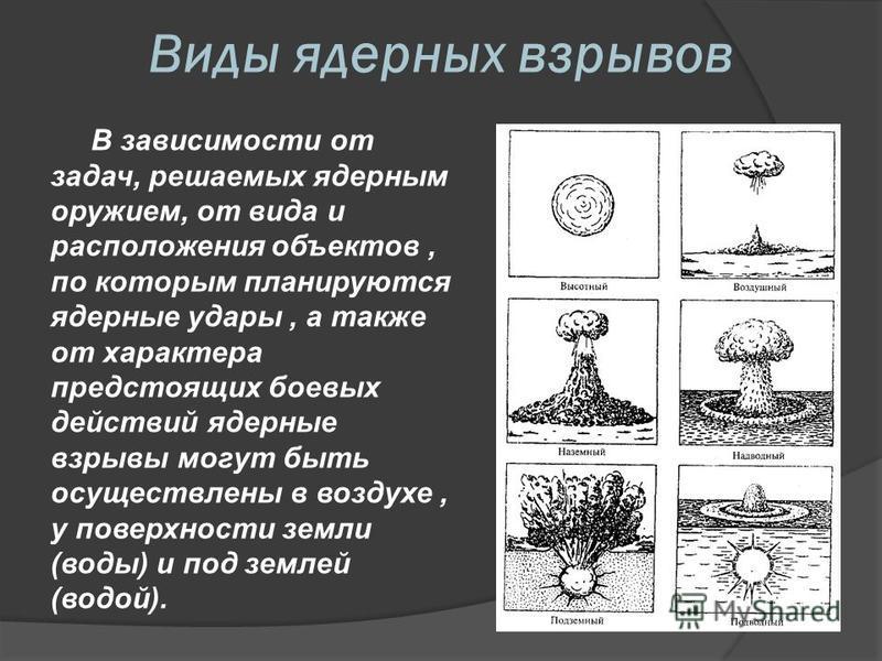Виды ядерных взрывов В зависимости от задач, решаемых ядерным оружием, от вида и расположения объектов, по которым планируются ядерные удары, а также от характера предстоящих боевых действий ядерные взрывы могут быть осуществлены в воздухе, у поверхн
